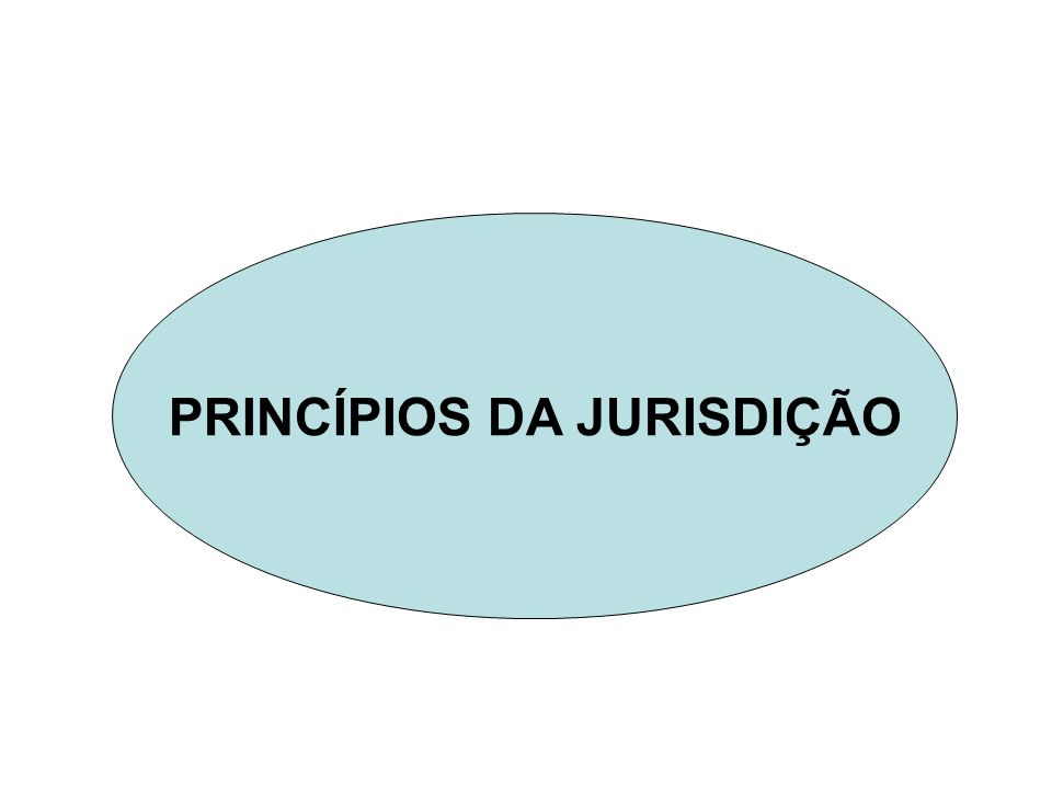 PRINCÍPIOS DA JURISDIÇÃO