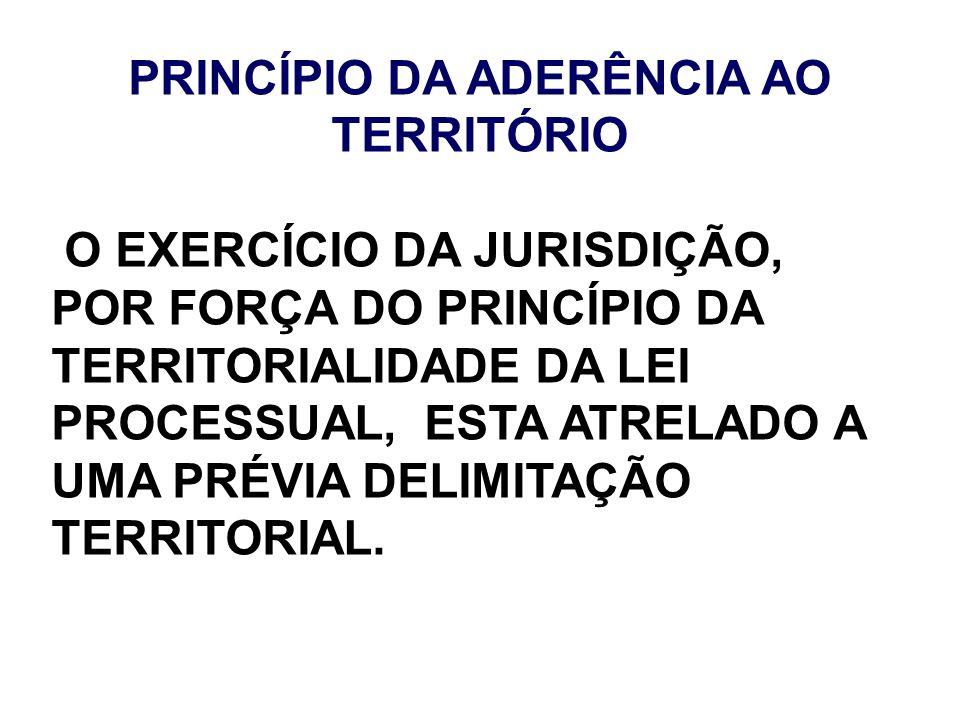 PRINCÍPIO DA ADERÊNCIA AO TERRITÓRIO