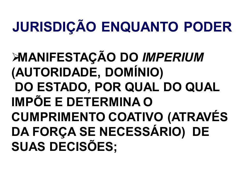 JURISDIÇÃO ENQUANTO PODER