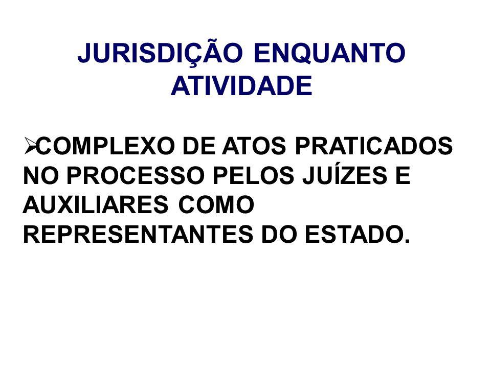 JURISDIÇÃO ENQUANTO ATIVIDADE