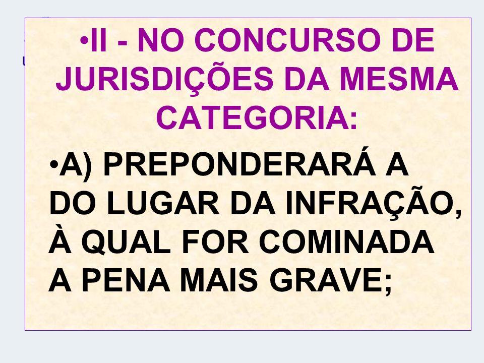 II - NO CONCURSO DE JURISDIÇÕES DA MESMA CATEGORIA: