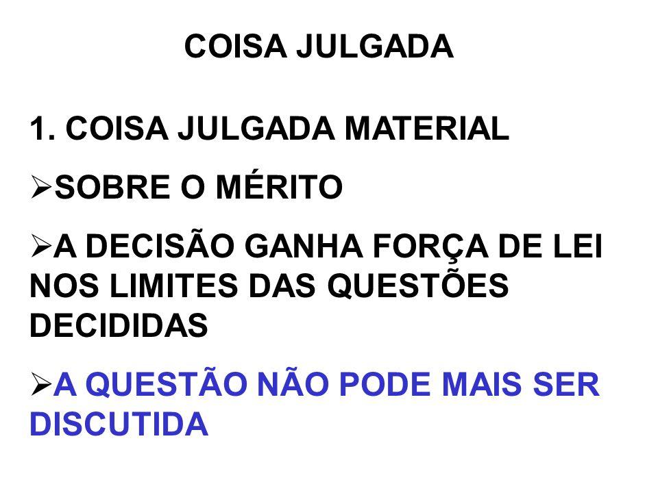 COISA JULGADA 1. COISA JULGADA MATERIAL. SOBRE O MÉRITO. A DECISÃO GANHA FORÇA DE LEI NOS LIMITES DAS QUESTÕES DECIDIDAS.