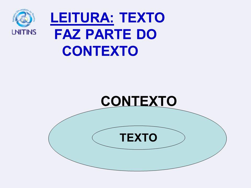 LEITURA: TEXTO FAZ PARTE DO CONTEXTO CONTEXTO
