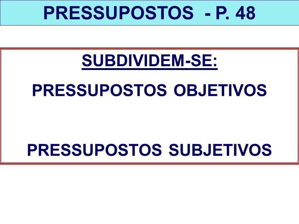 PRESSUPOSTOS OBJETIVOS PRESSUPOSTOS SUBJETIVOS