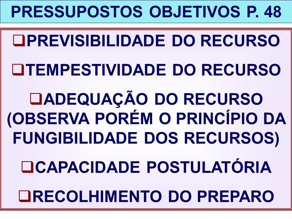 PRESSUPOSTOS OBJETIVOS P. 48