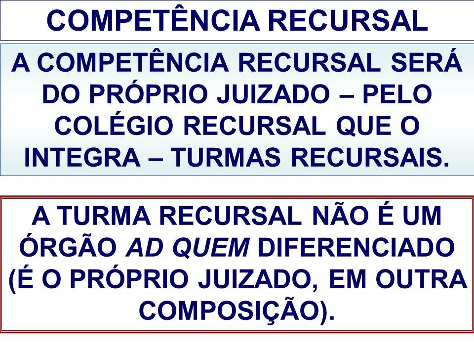 COMPETÊNCIA RECURSAL A COMPETÊNCIA RECURSAL SERÁ DO PRÓPRIO JUIZADO – PELO COLÉGIO RECURSAL QUE O INTEGRA – TURMAS RECURSAIS.
