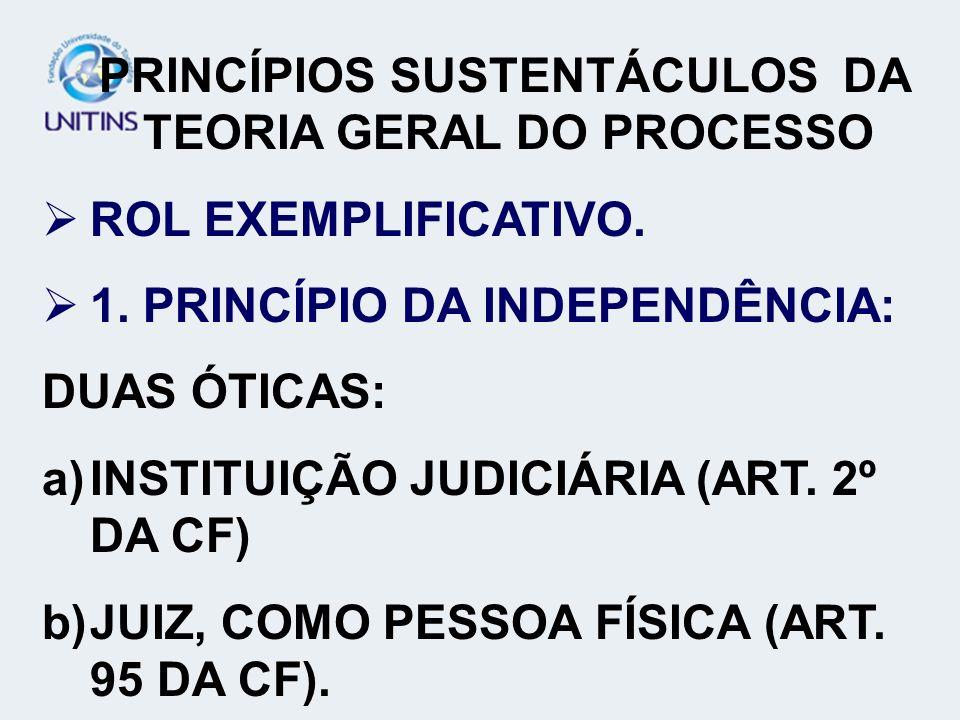 PRINCÍPIOS SUSTENTÁCULOS DA TEORIA GERAL DO PROCESSO