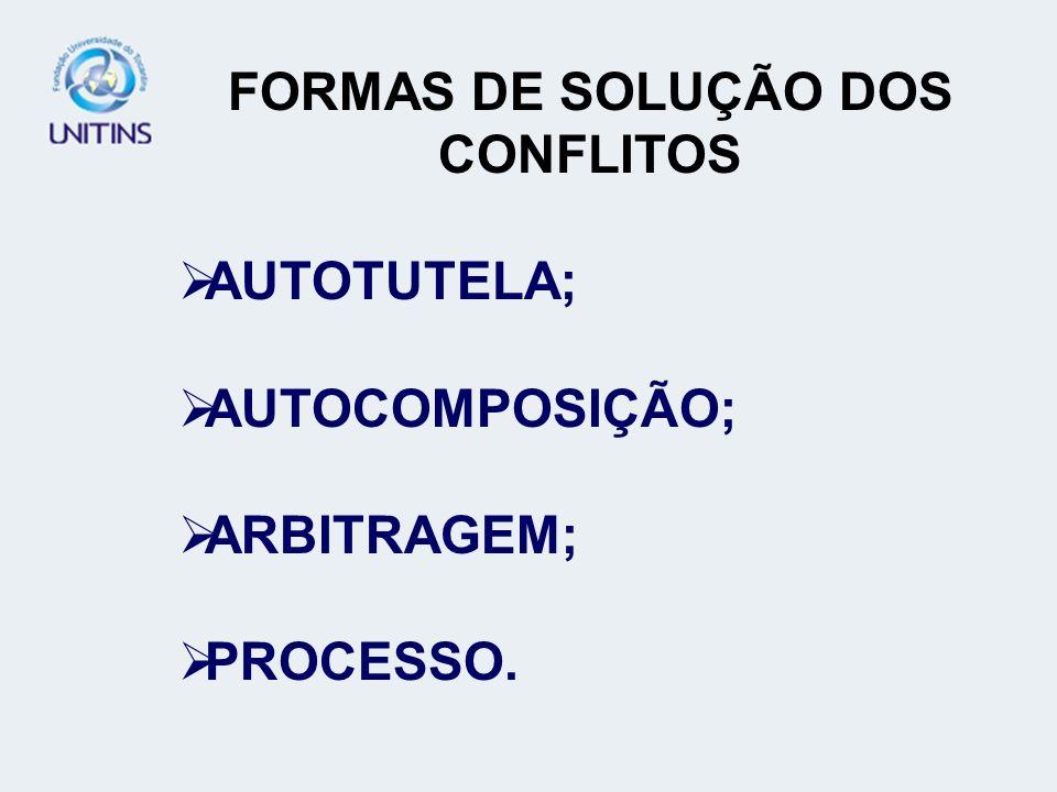 FORMAS DE SOLUÇÃO DOS CONFLITOS