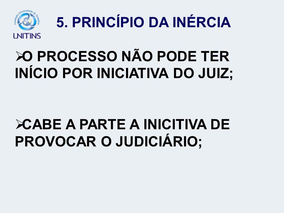 O PROCESSO NÃO PODE TER INÍCIO POR INICIATIVA DO JUIZ;