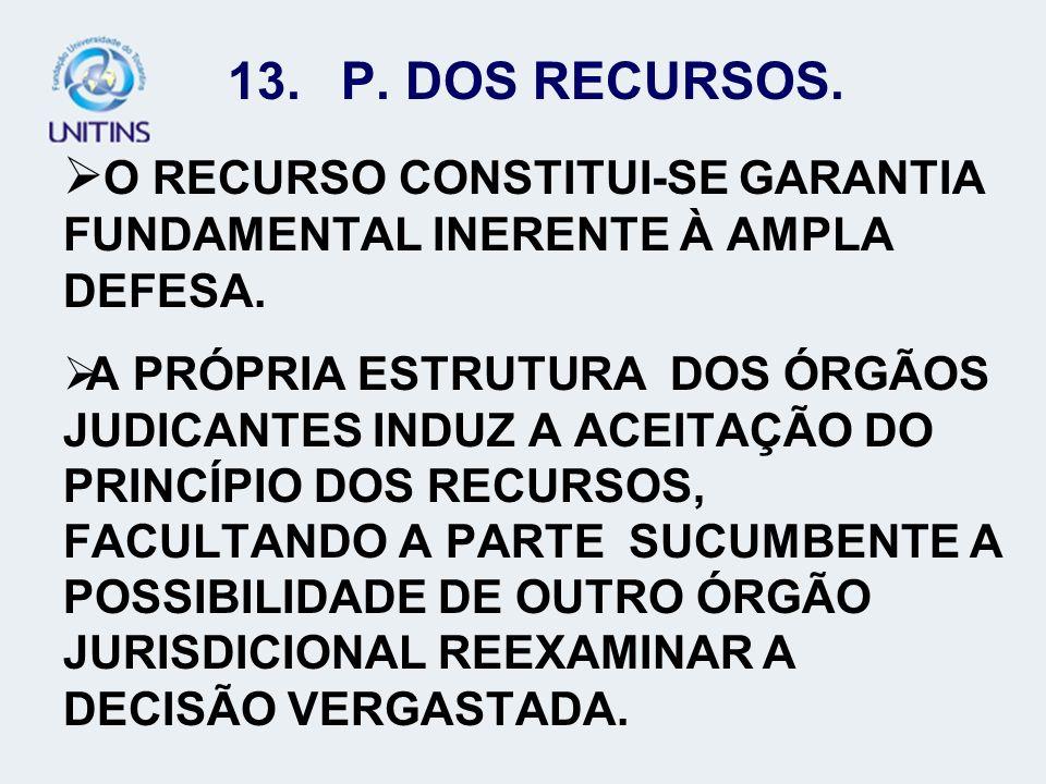 O RECURSO CONSTITUI-SE GARANTIA FUNDAMENTAL INERENTE À AMPLA DEFESA.