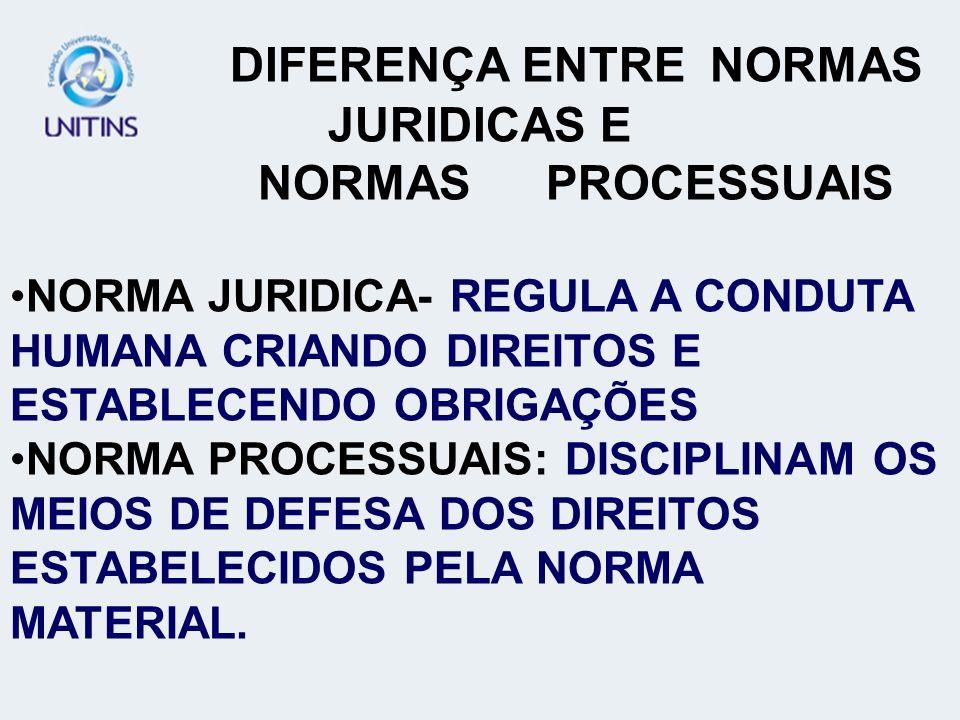 DIFERENÇA ENTRE NORMAS JURIDICAS E