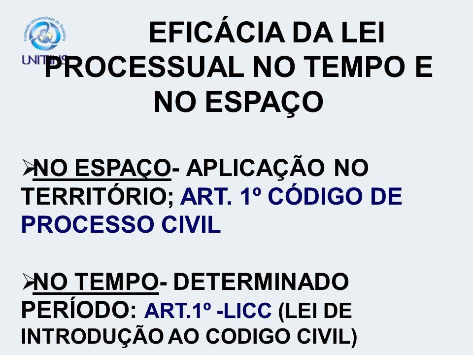 EFICÁCIA DA LEI PROCESSUAL NO TEMPO E NO ESPAÇO