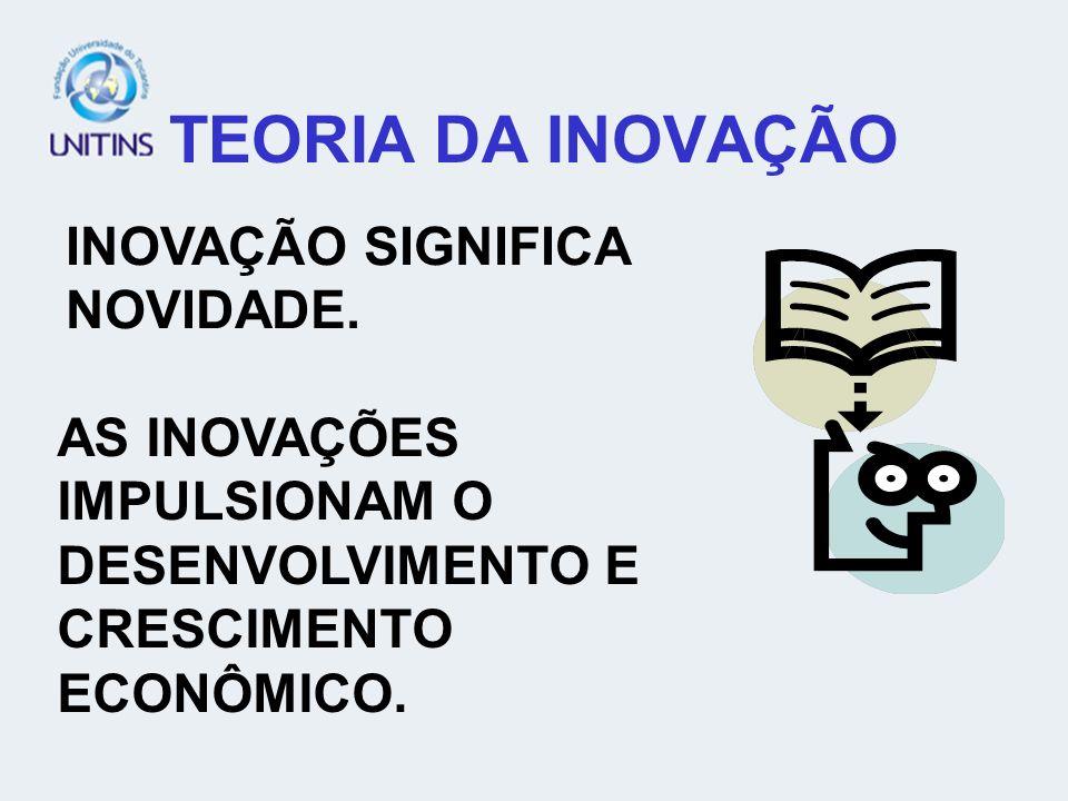 TEORIA DA INOVAÇÃO INOVAÇÃO SIGNIFICA NOVIDADE.
