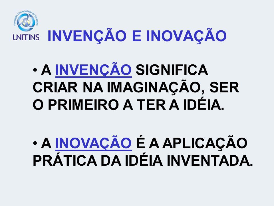 INVENÇÃO E INOVAÇÃO A INVENÇÃO SIGNIFICA CRIAR NA IMAGINAÇÃO, SER O PRIMEIRO A TER A IDÉIA.
