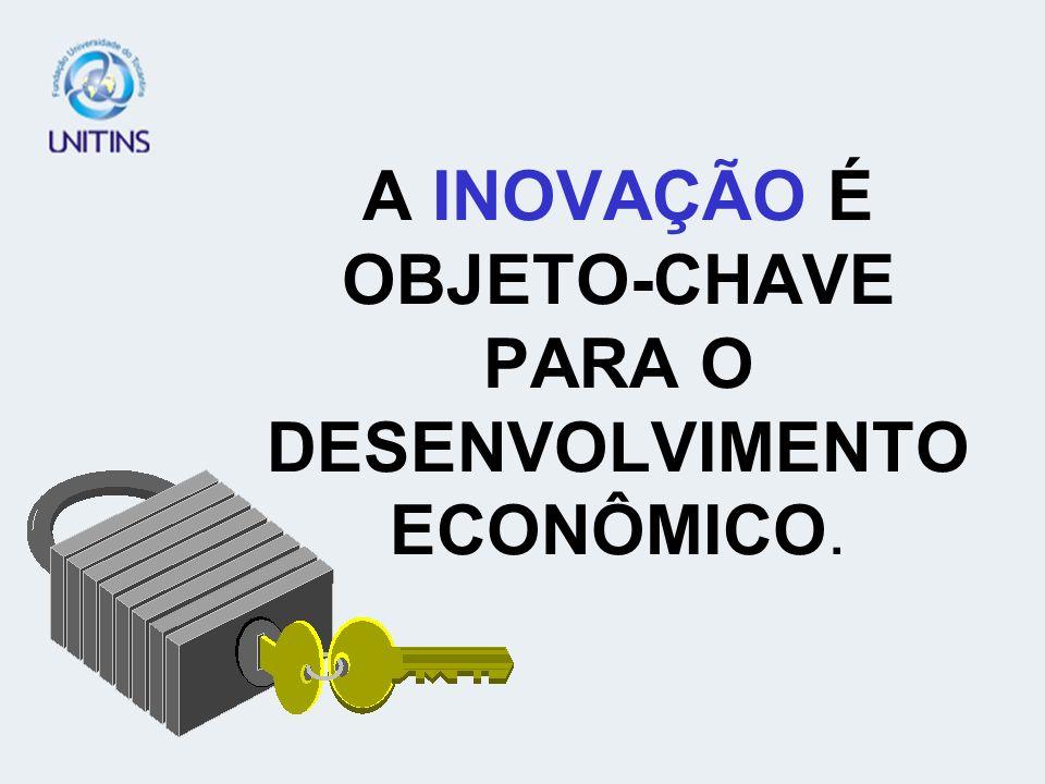 A INOVAÇÃO É OBJETO-CHAVE PARA O DESENVOLVIMENTO ECONÔMICO.