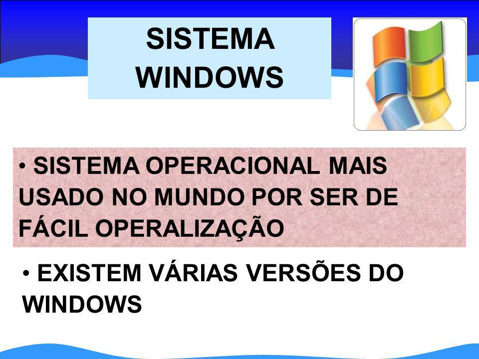 SISTEMA WINDOWS SISTEMA OPERACIONAL MAIS USADO NO MUNDO POR SER DE FÁCIL OPERALIZAÇÃO.