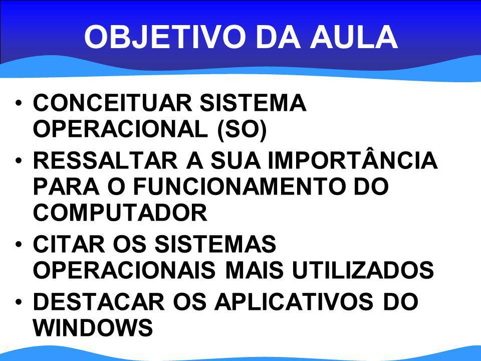 OBJETIVO DA AULA CONCEITUAR SISTEMA OPERACIONAL (SO)