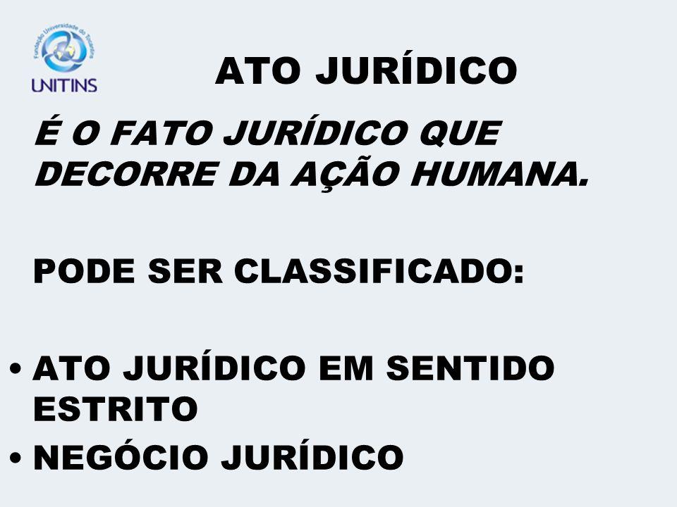 ATO JURÍDICO É O FATO JURÍDICO QUE DECORRE DA AÇÃO HUMANA.
