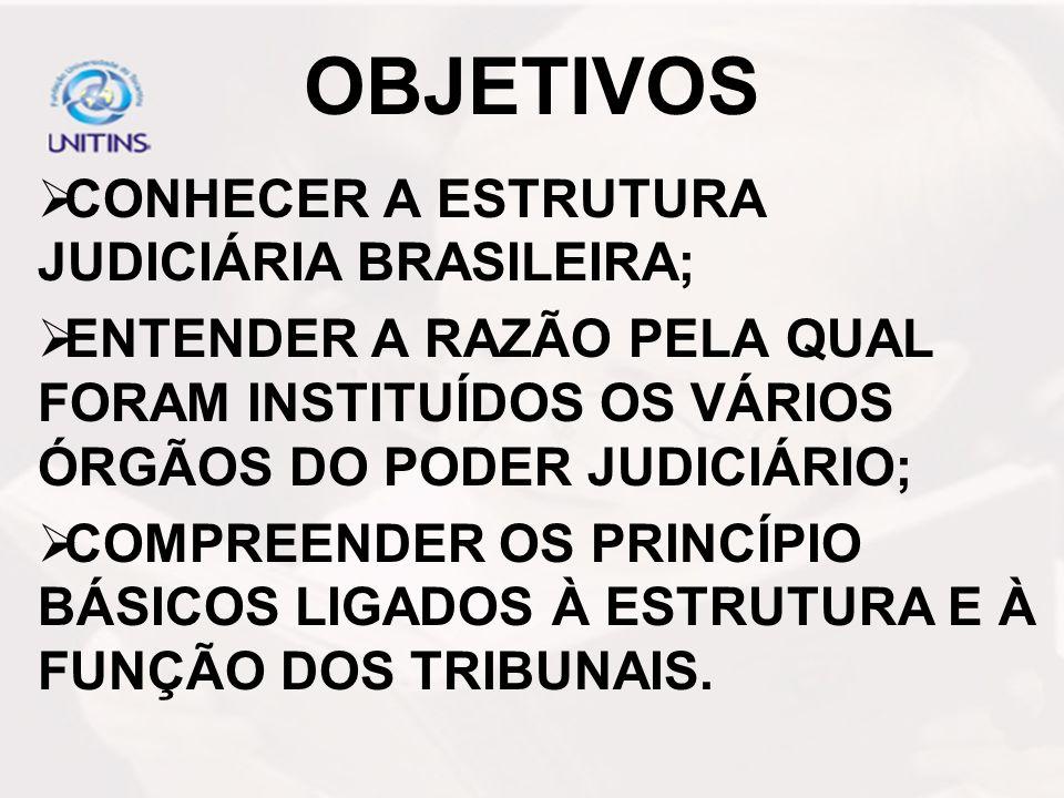 OBJETIVOS CONHECER A ESTRUTURA JUDICIÁRIA BRASILEIRA;