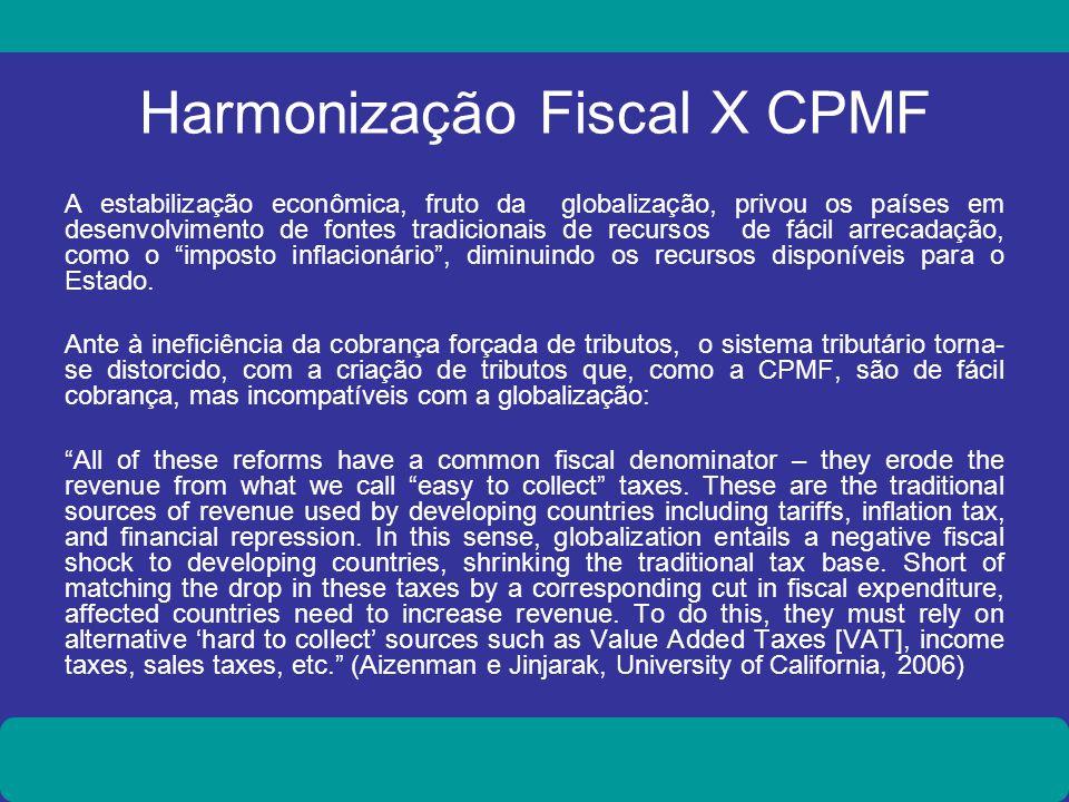 Harmonização Fiscal X CPMF