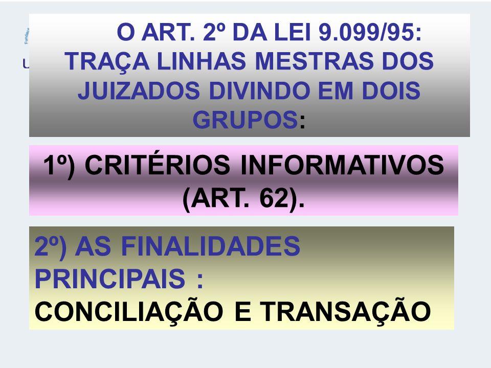 1º) CRITÉRIOS INFORMATIVOS (ART. 62).