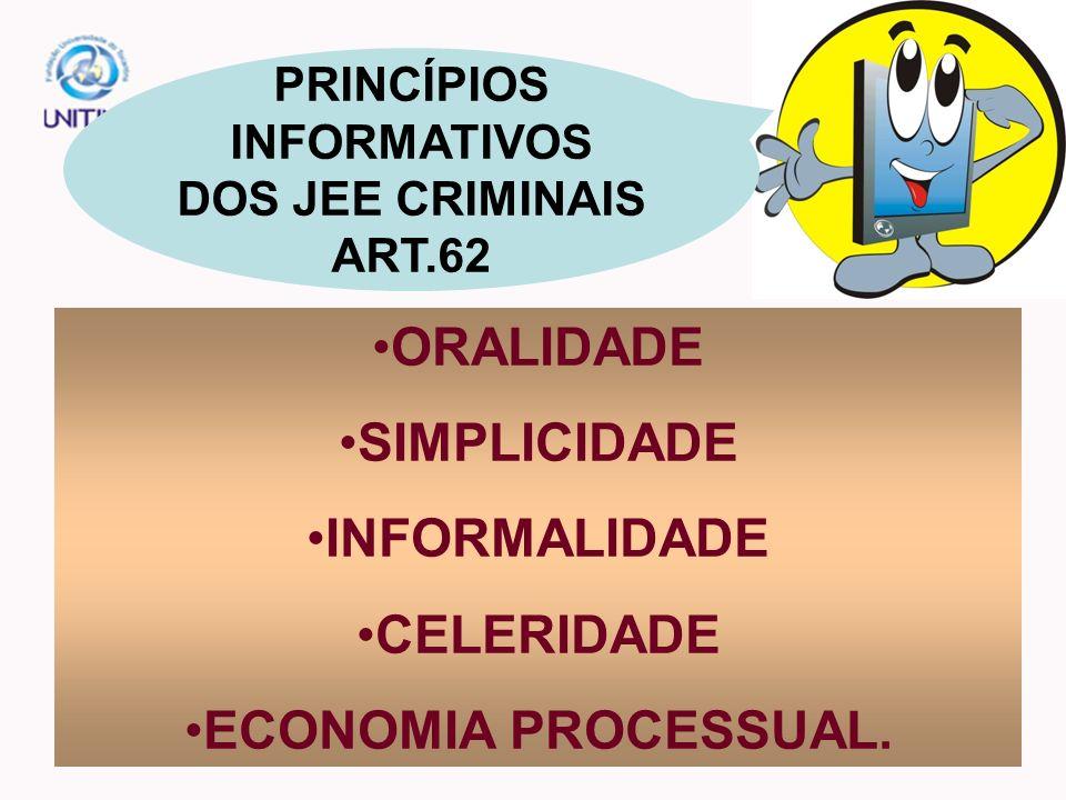 PRINCÍPIOS INFORMATIVOS DOS JEE CRIMINAIS ART.62