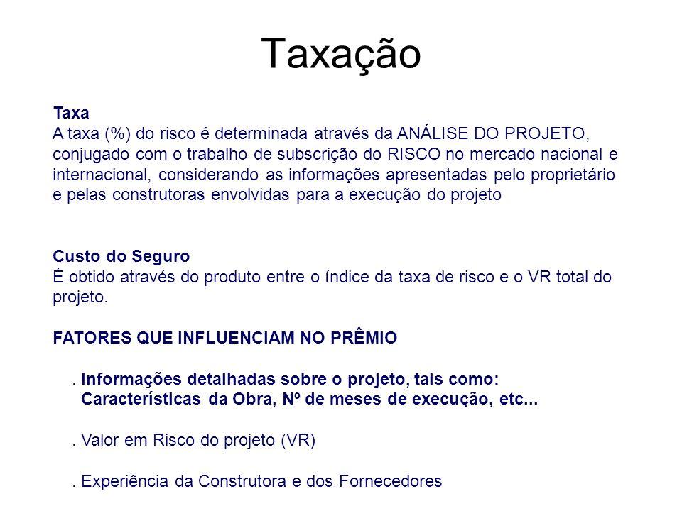 Taxação Taxa.