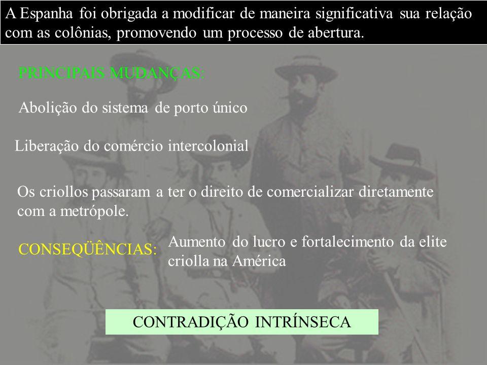 CONTRADIÇÃO INTRÍNSECA
