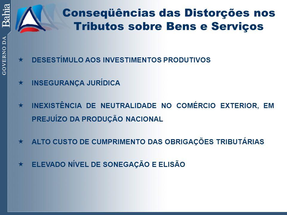 Conseqüências das Distorções nos Tributos sobre Bens e Serviços