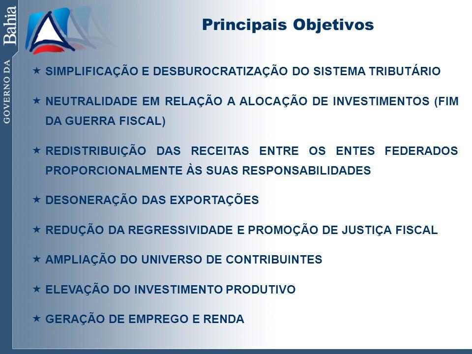 Principais Objetivos SIMPLIFICAÇÃO E DESBUROCRATIZAÇÃO DO SISTEMA TRIBUTÁRIO.