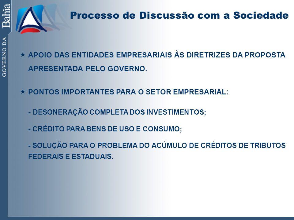 Processo de Discussão com a Sociedade