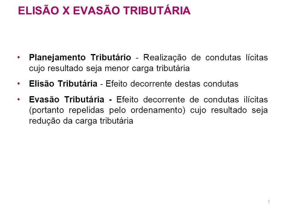ELISÃO X EVASÃO TRIBUTÁRIA