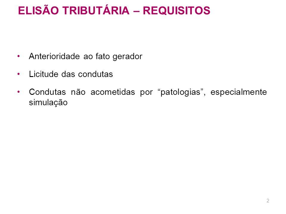 ELISÃO TRIBUTÁRIA – REQUISITOS