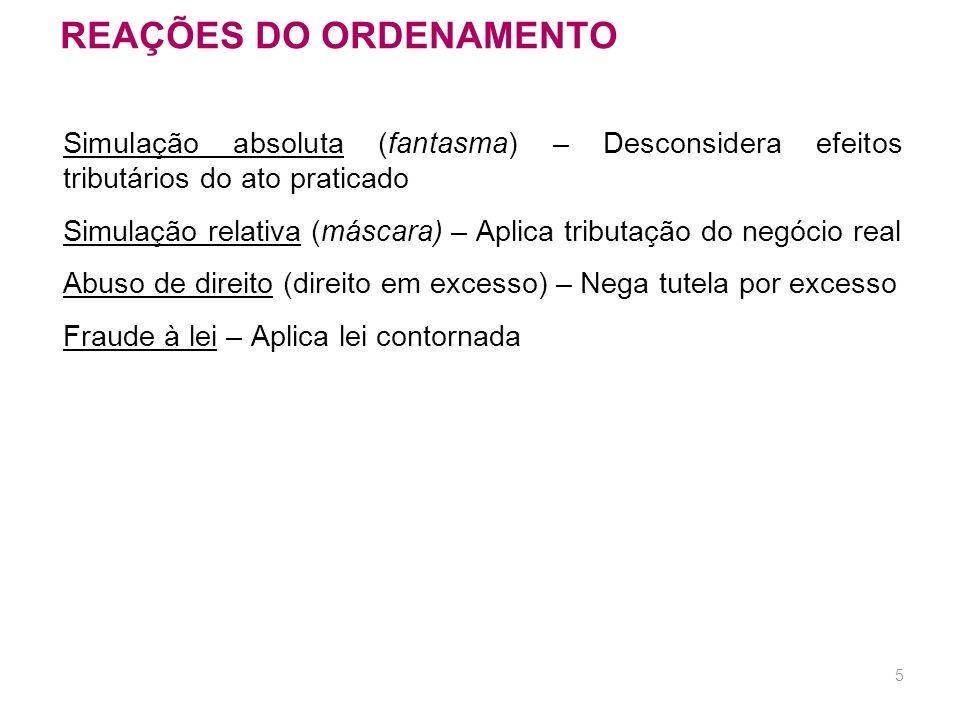 REAÇÕES DO ORDENAMENTO
