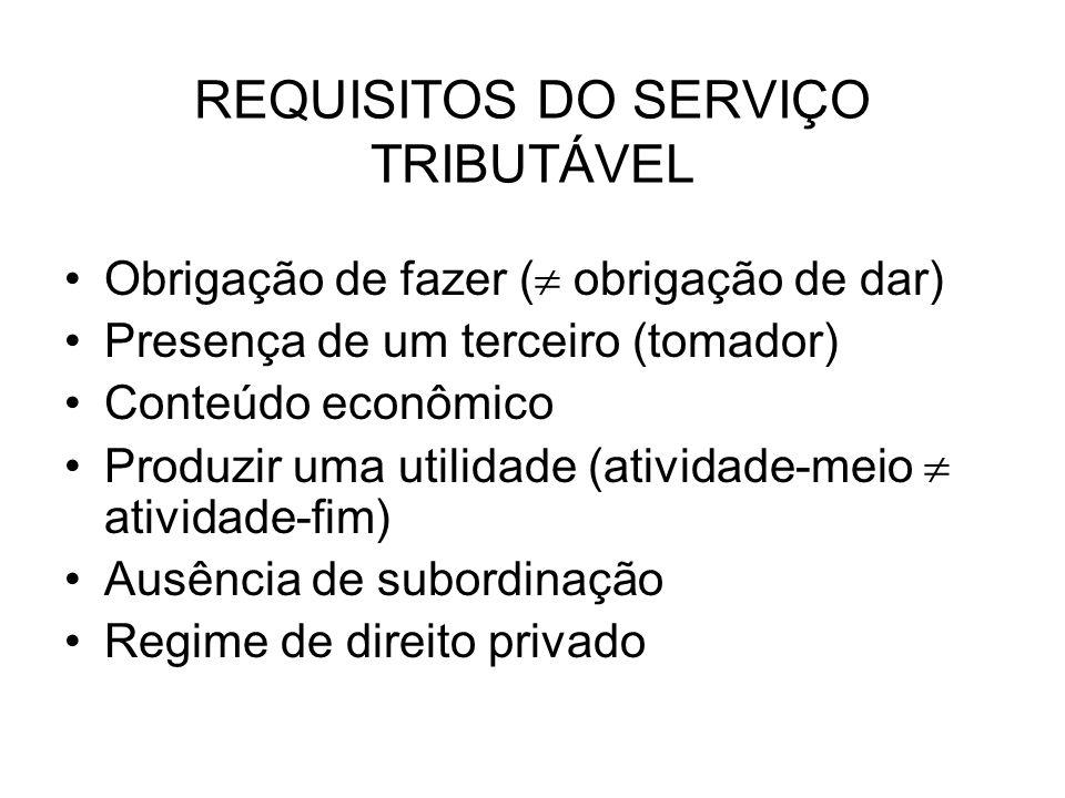 REQUISITOS DO SERVIÇO TRIBUTÁVEL