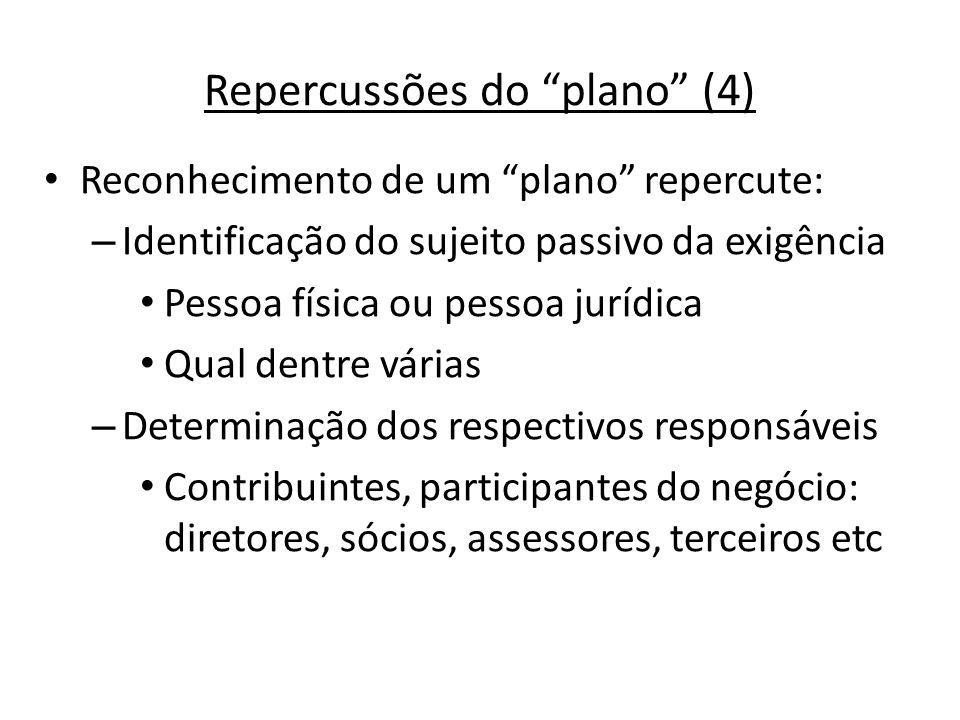 Repercussões do plano (4)