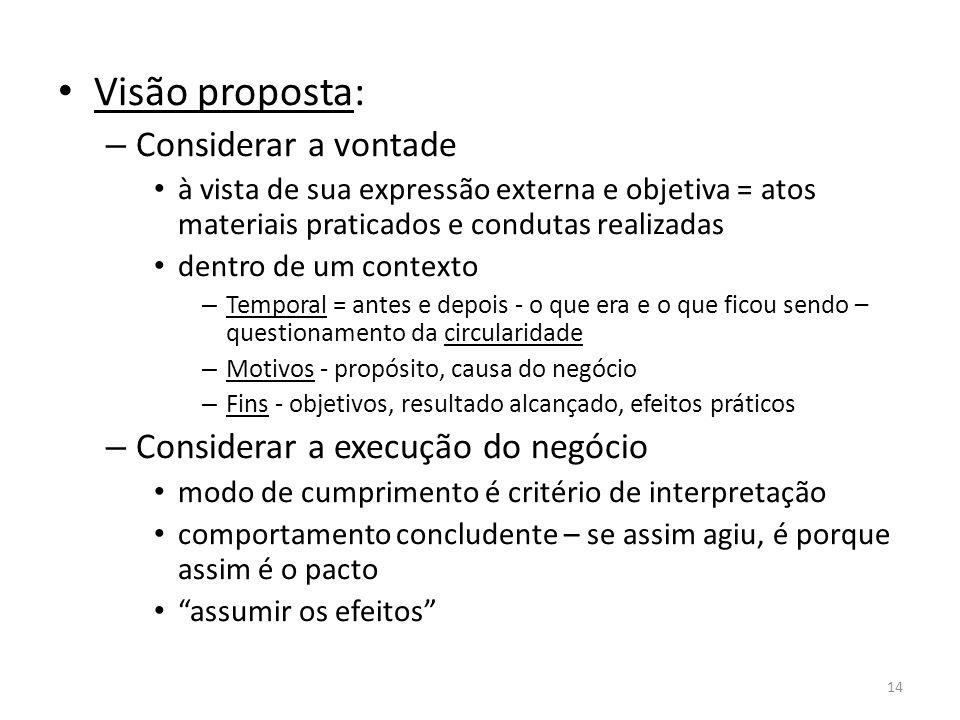 Visão proposta: Considerar a vontade Considerar a execução do negócio