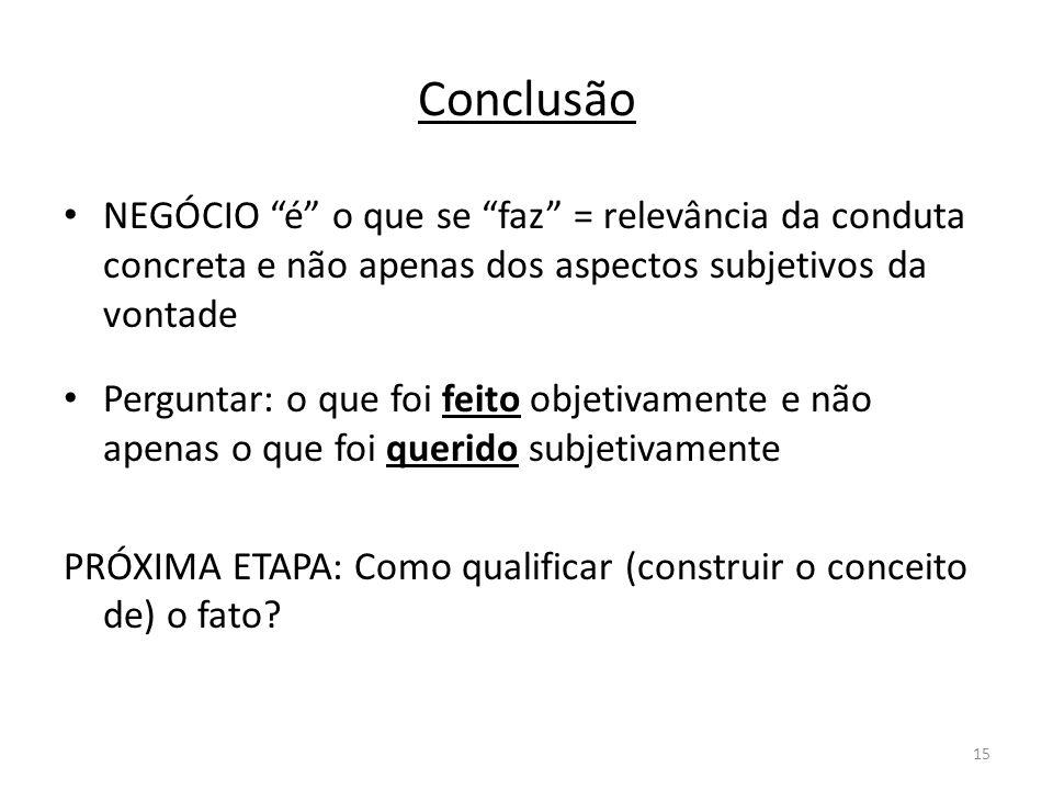 ConclusãoNEGÓCIO é o que se faz = relevância da conduta concreta e não apenas dos aspectos subjetivos da vontade.