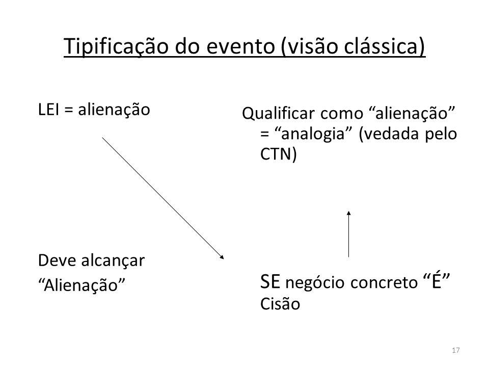 Tipificação do evento (visão clássica)