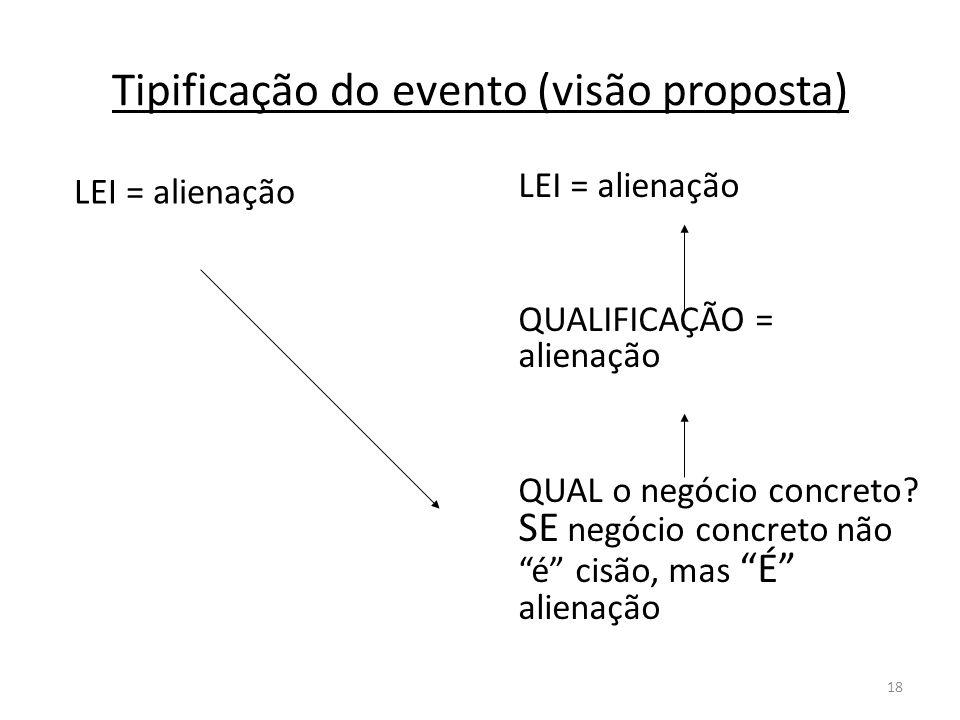 Tipificação do evento (visão proposta)