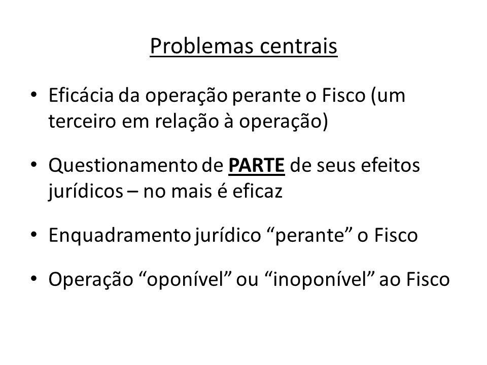 Problemas centrais Eficácia da operação perante o Fisco (um terceiro em relação à operação)