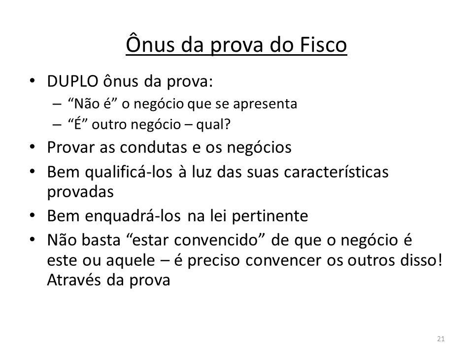 Ônus da prova do Fisco DUPLO ônus da prova: