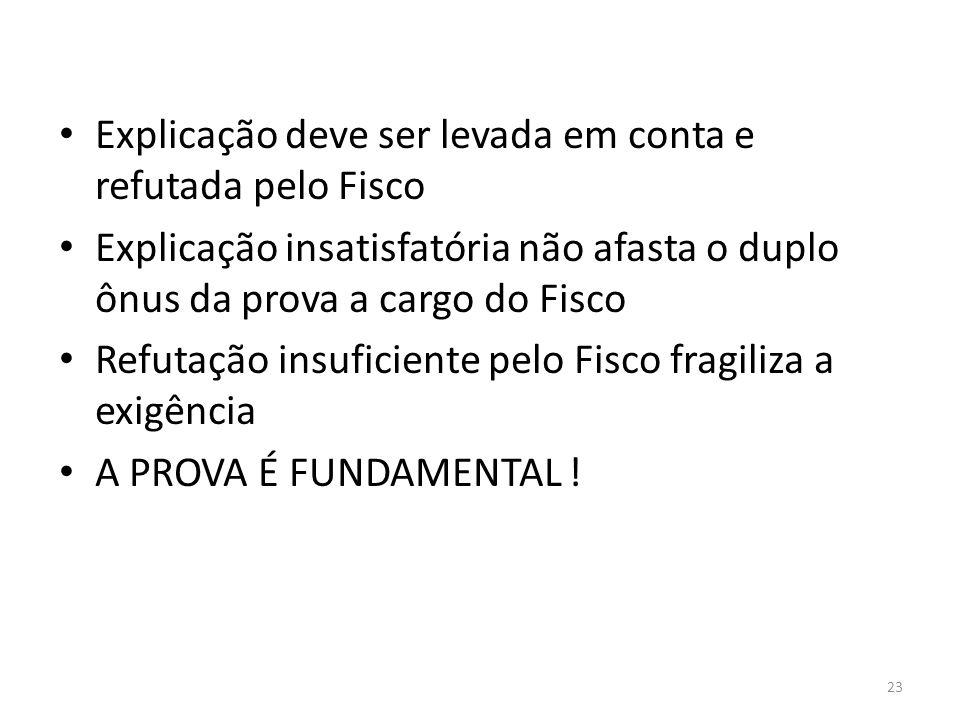 Explicação deve ser levada em conta e refutada pelo Fisco