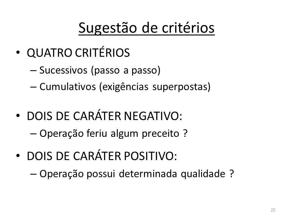 Sugestão de critérios QUATRO CRITÉRIOS DOIS DE CARÁTER NEGATIVO: