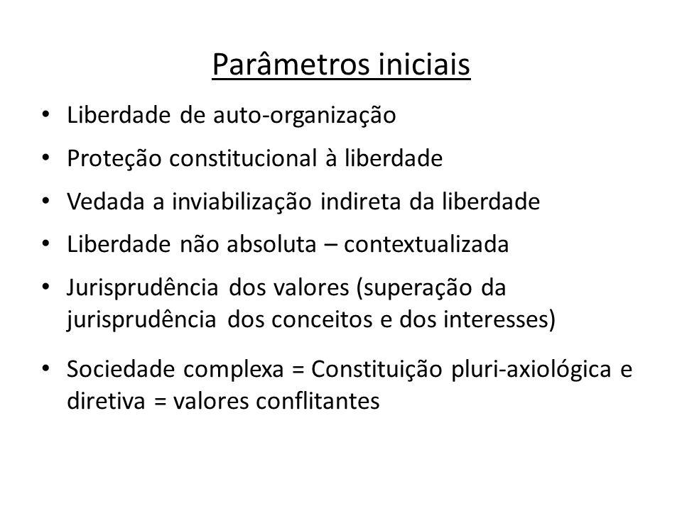 Parâmetros iniciais Liberdade de auto-organização