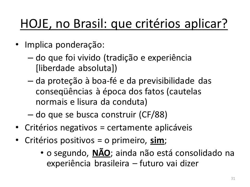 HOJE, no Brasil: que critérios aplicar