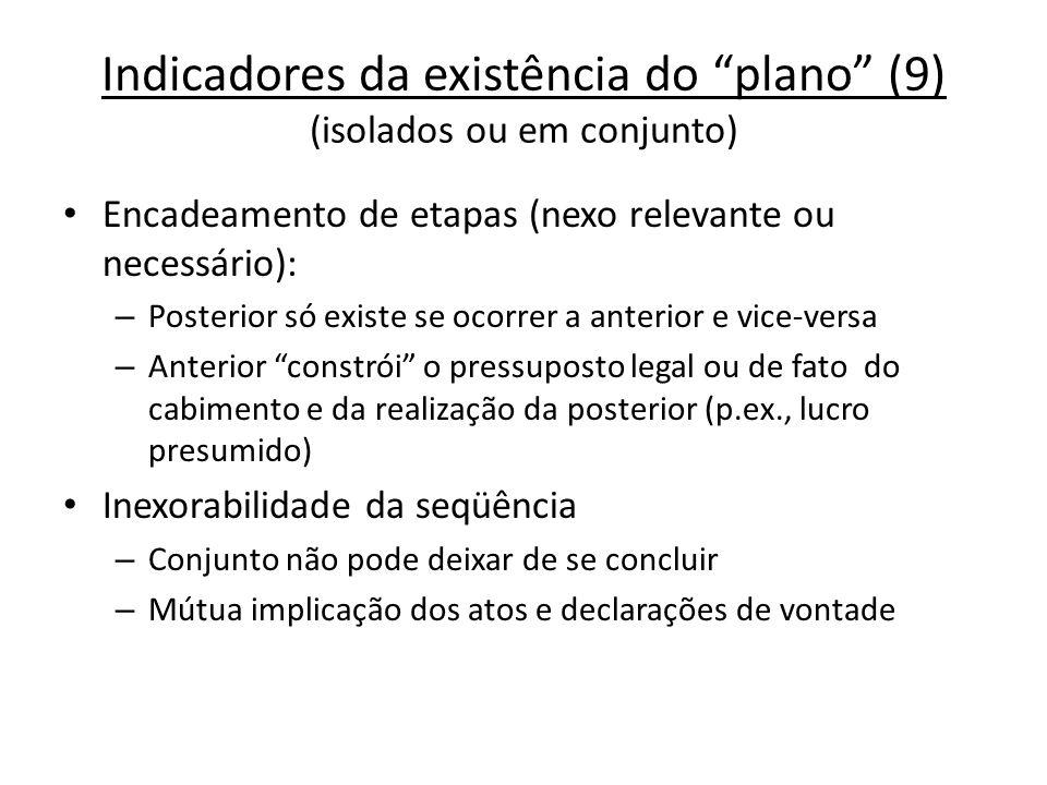 Indicadores da existência do plano (9) (isolados ou em conjunto)