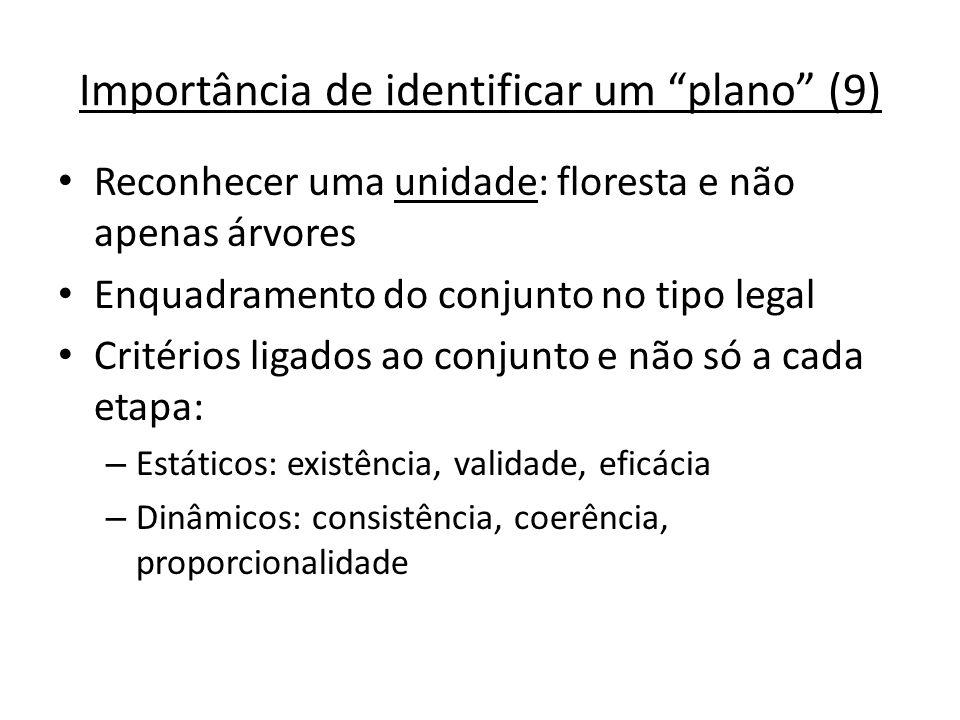 Importância de identificar um plano (9)