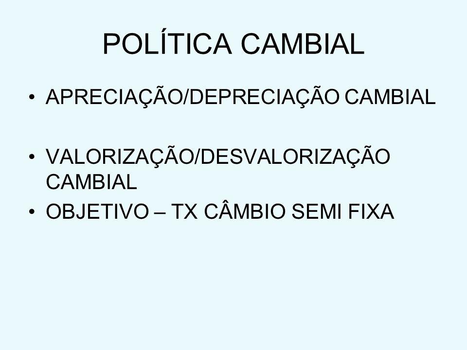 POLÍTICA CAMBIAL APRECIAÇÃO/DEPRECIAÇÃO CAMBIAL