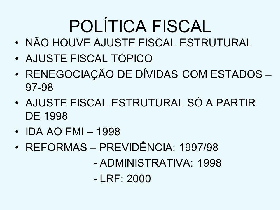 POLÍTICA FISCAL NÃO HOUVE AJUSTE FISCAL ESTRUTURAL